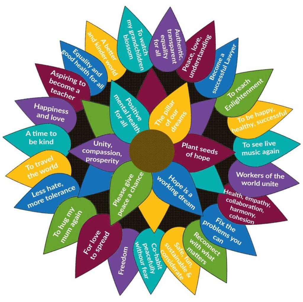Petals for Peace - Interfaith Week